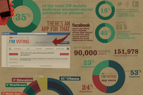 The Presidential Battle in the Mobile App World [Infographic]