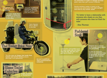 The Past, Present and Future of Toilets [Infographic]