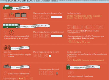 Change Your Commute, Reduce Your Carbon Footprint [Infographic]