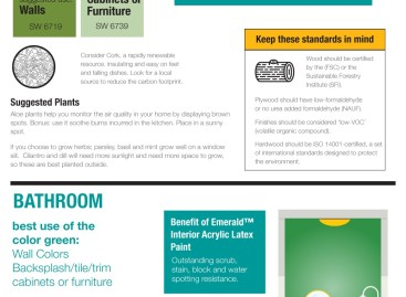 Enjoying a Green Home [Infographic]