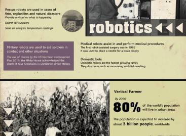 Jobs of the Future [Infographic]