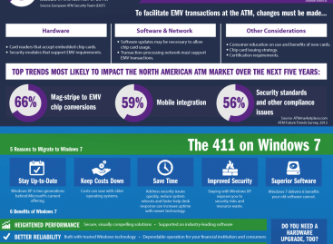 ATM Upgrade Guide [Infographic]