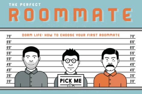 Finding the Perfect Roommate [Infographic]