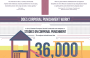 The Science Of Corporal Punishment [Infographic]