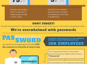 Why Your Password Is The Next To Get Hacked [Infographic]
