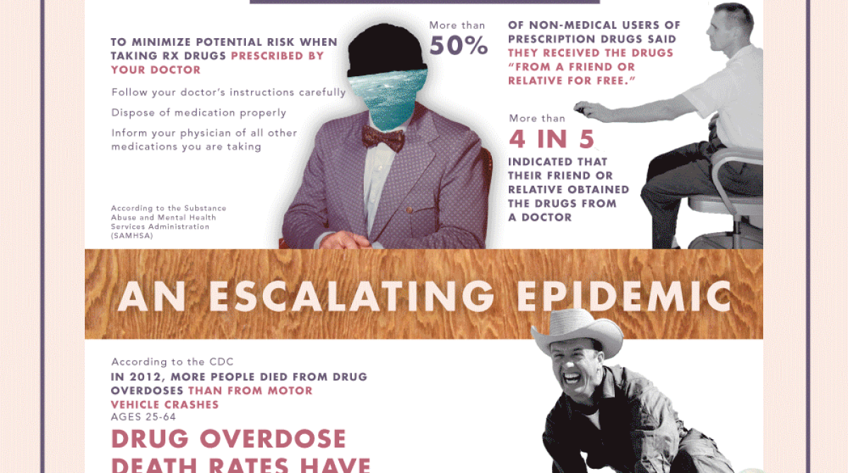 Addressing Addiction in America [Infographic]